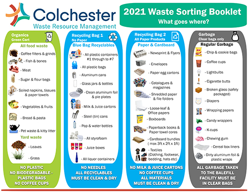 2020 Waste Sorting Booklet